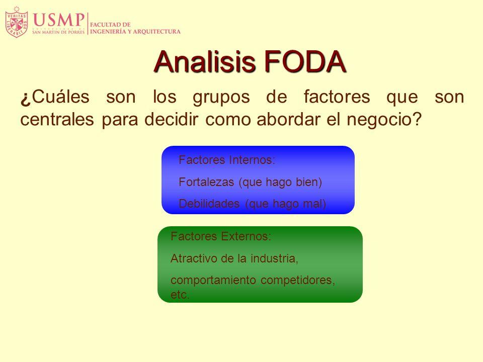 Analisis FODA ¿Cuáles son los grupos de factores que son centrales para decidir como abordar el negocio