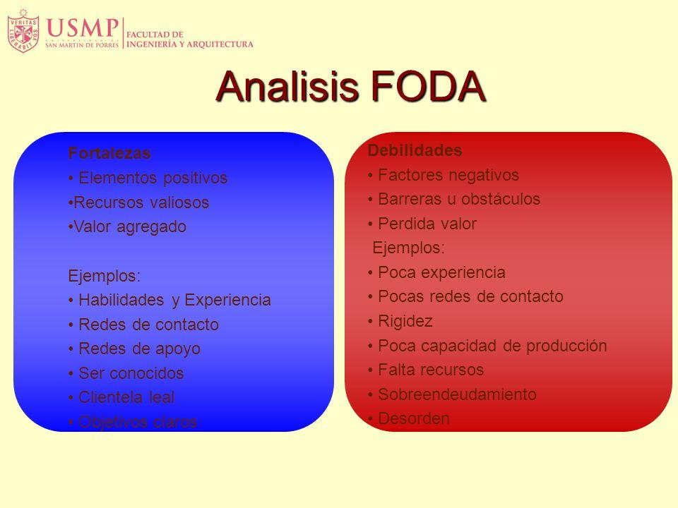 Analisis FODA Fortalezas Elementos positivos Recursos valiosos