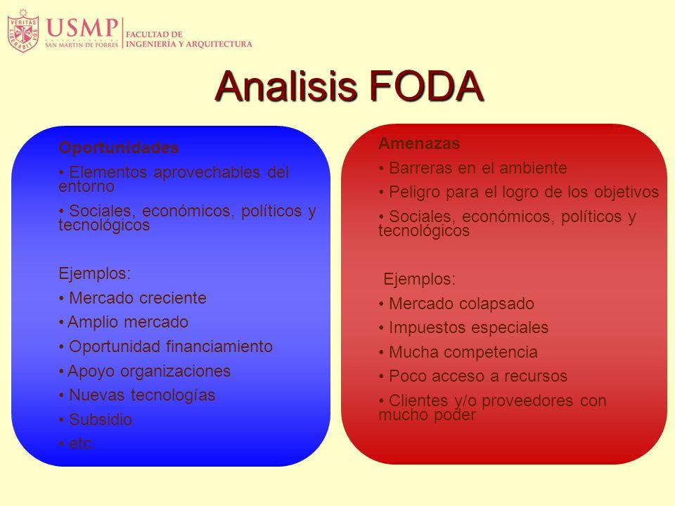 Analisis FODA Oportunidades Amenazas
