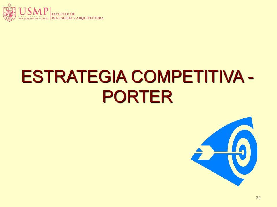 ESTRATEGIA COMPETITIVA - PORTER