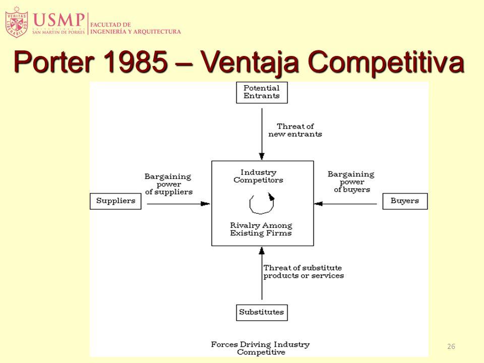 Porter 1985 – Ventaja Competitiva