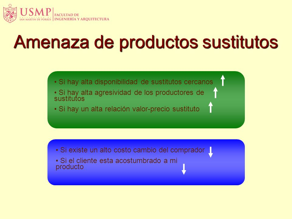 Amenaza de productos sustitutos