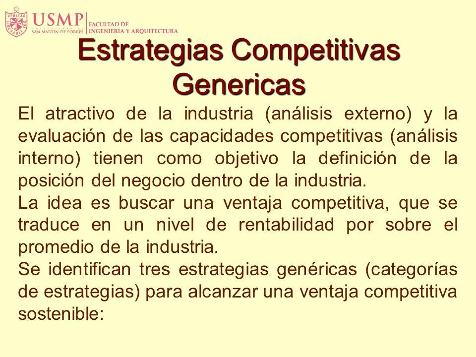 Estrategias Competitivas Genericas