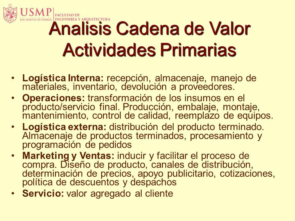 Analisis Cadena de Valor Actividades Primarias