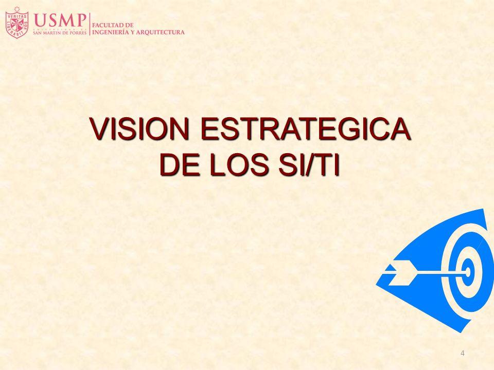 VISION ESTRATEGICA DE LOS SI/TI