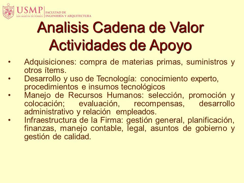 Analisis Cadena de Valor Actividades de Apoyo
