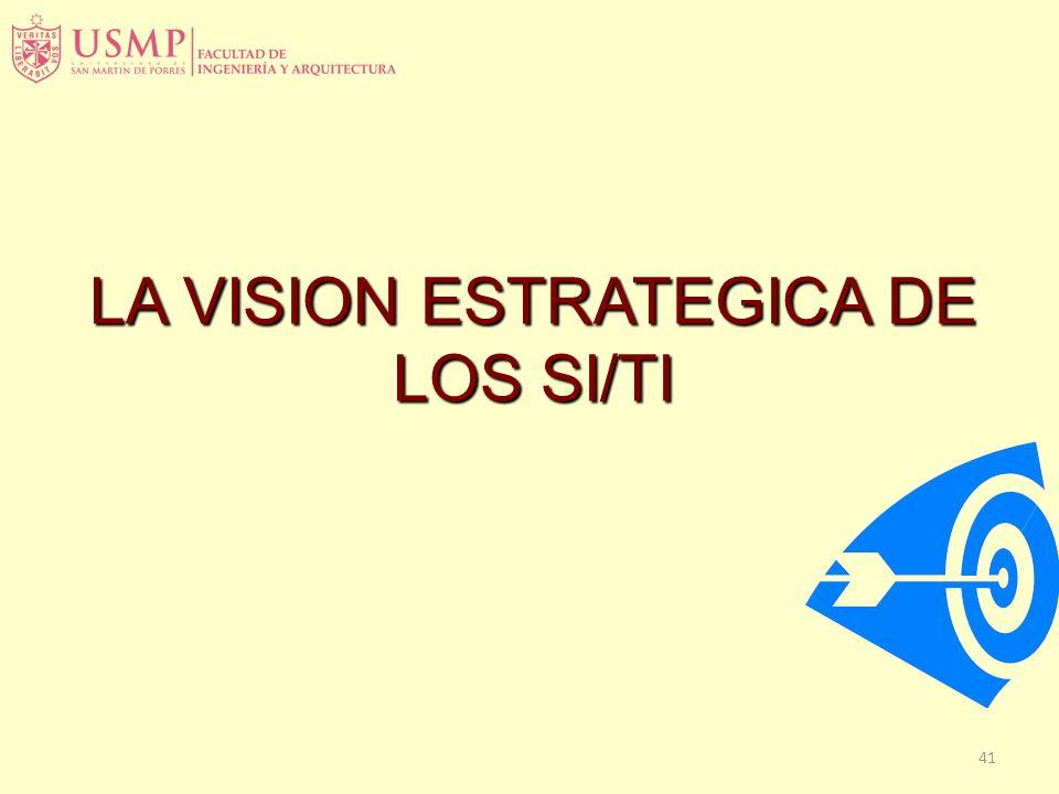 LA VISION ESTRATEGICA DE LOS SI/TI