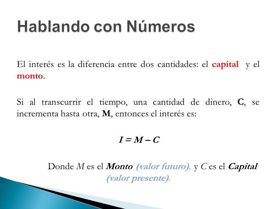 Hablando con Números El interés es la diferencia entre dos cantidades: el capital y el monto.