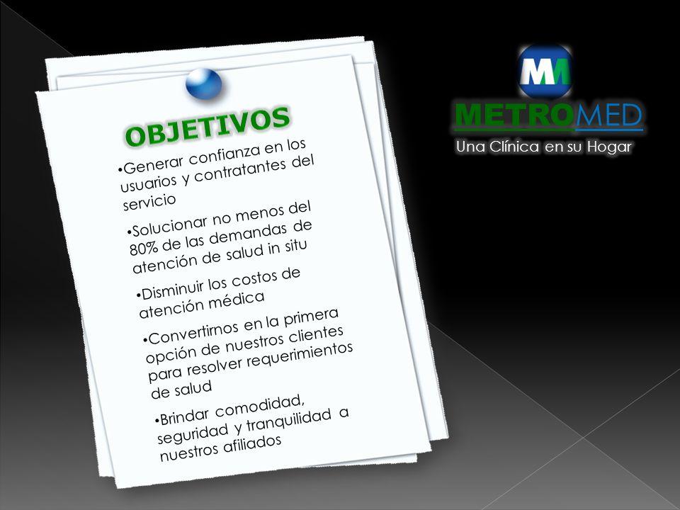METROMED OBJETIVOS. Una Clínica en su Hogar. Generar confianza en los usuarios y contratantes del servicio.