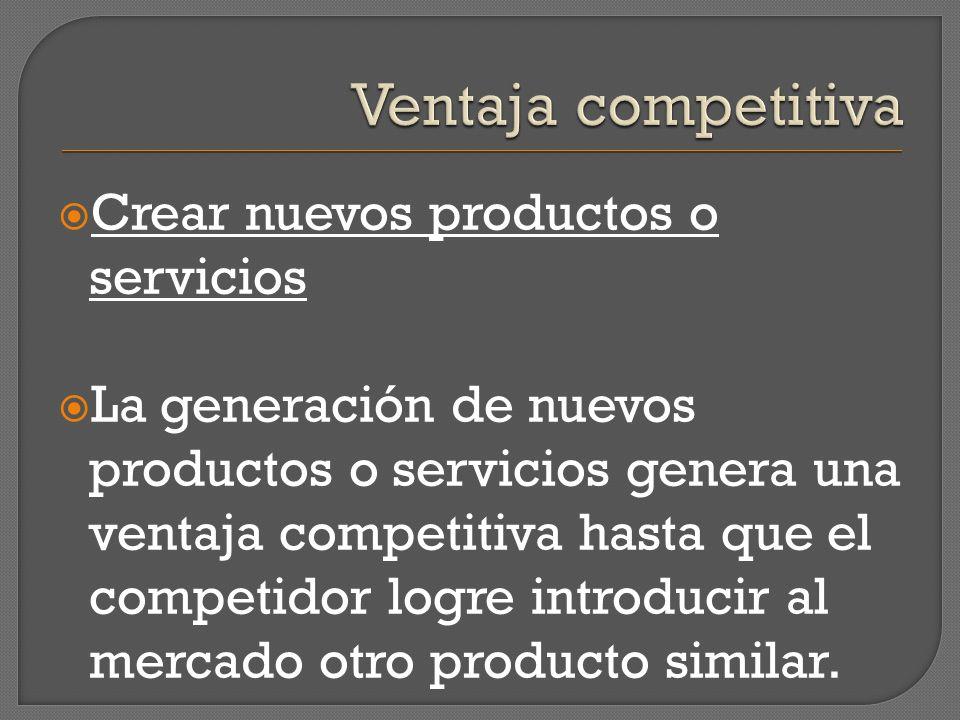 Ventaja competitiva Crear nuevos productos o servicios