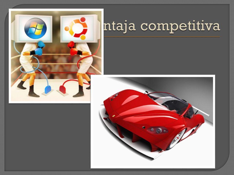 Ventaja competitiva