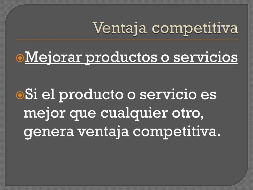 Ventaja competitiva Mejorar productos o servicios