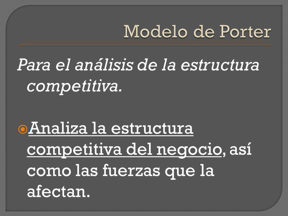 Modelo de Porter Para el análisis de la estructura competitiva.