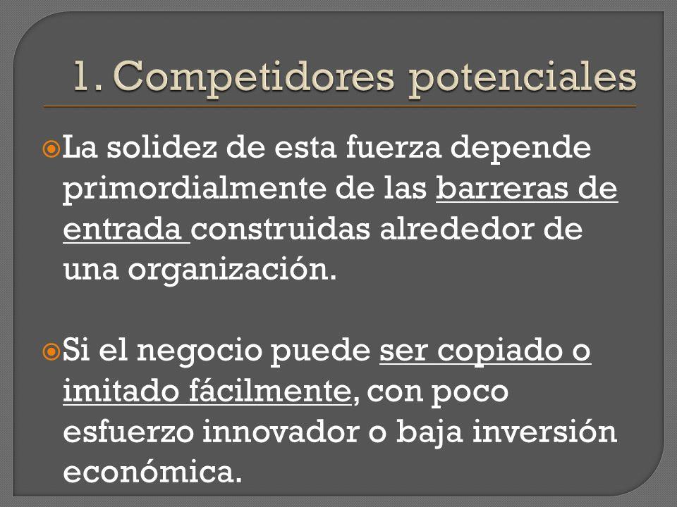 1. Competidores potenciales