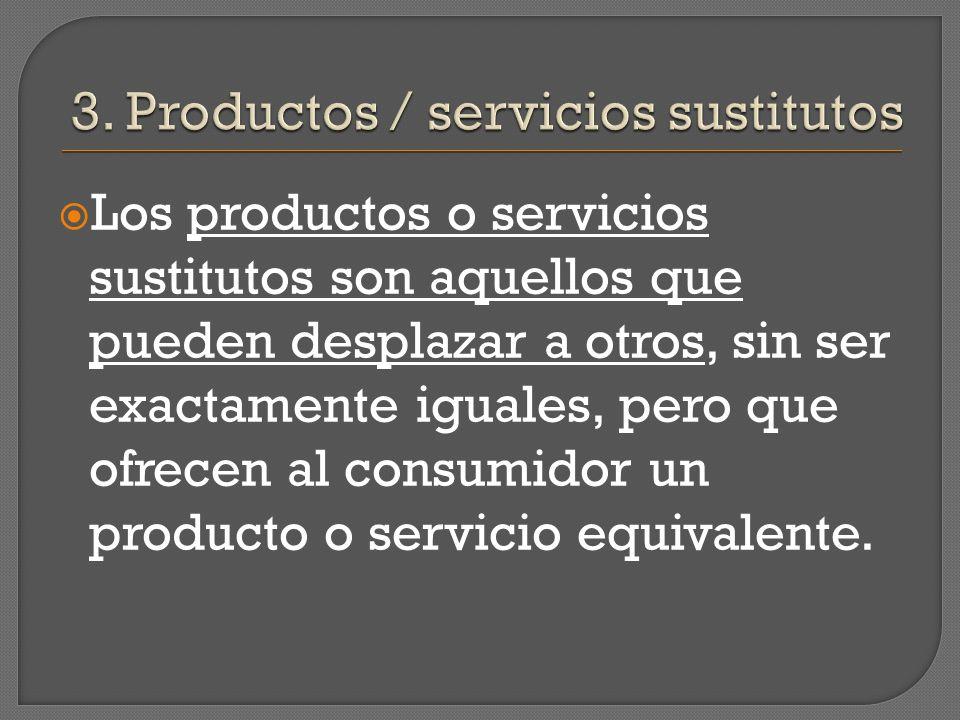 3. Productos / servicios sustitutos