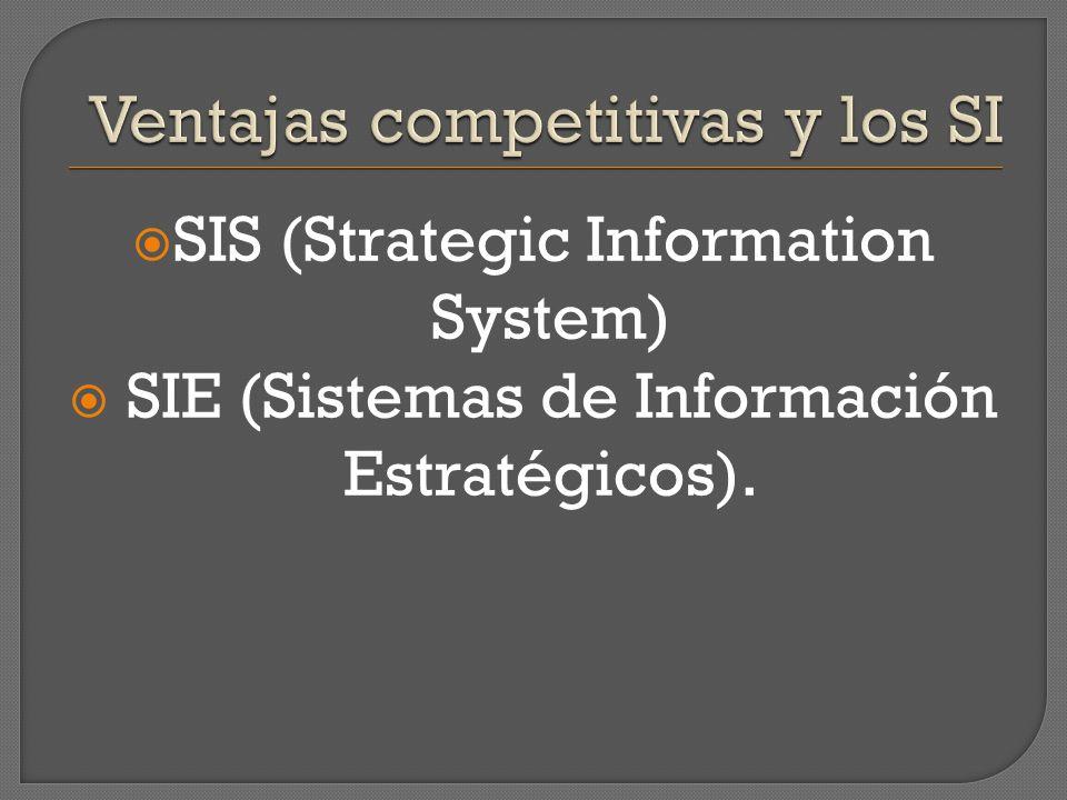 Ventajas competitivas y los SI