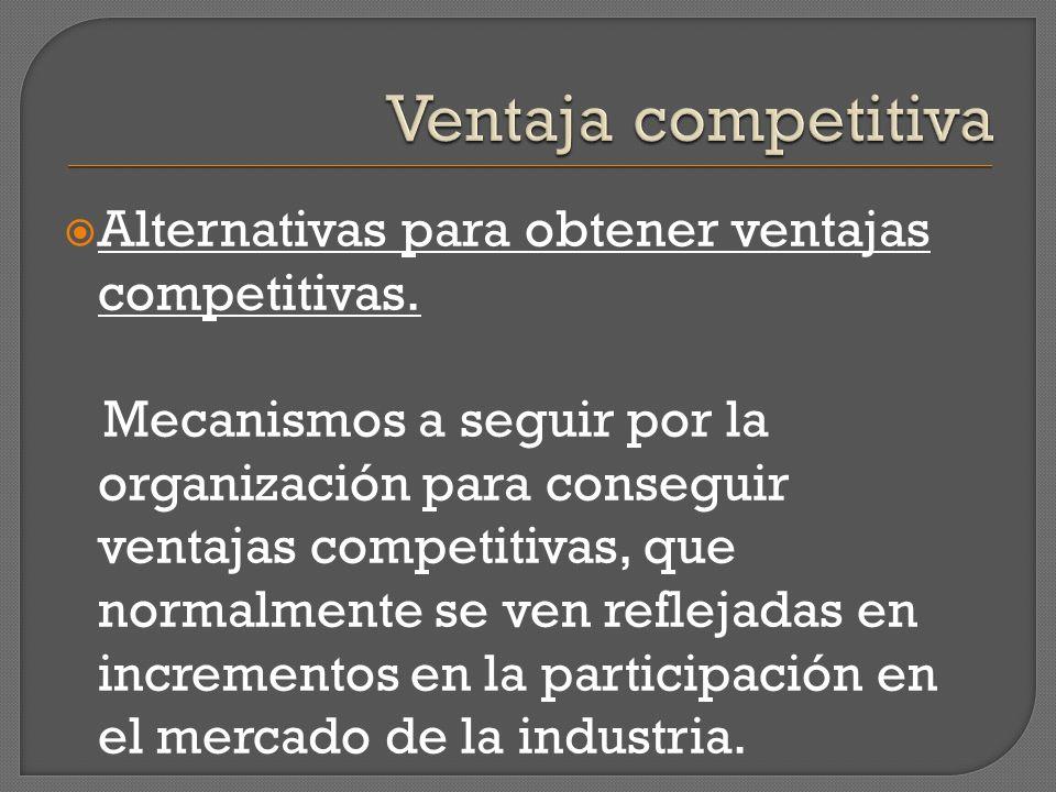 Ventaja competitiva Alternativas para obtener ventajas competitivas.