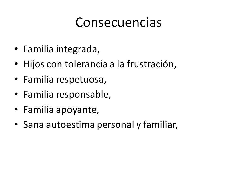 Consecuencias Familia integrada,