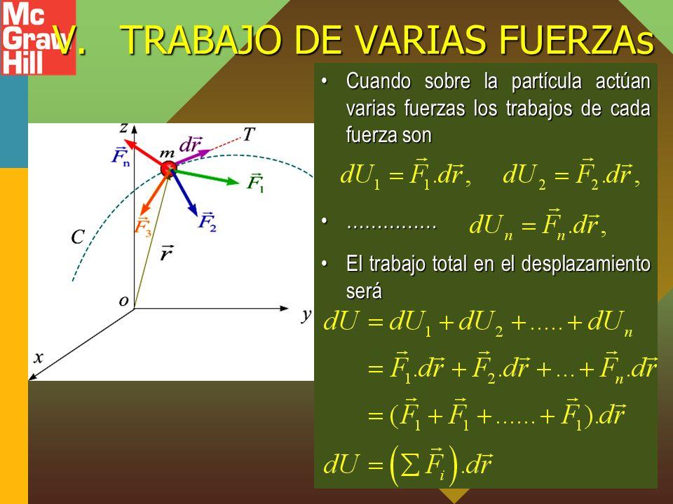 V. TRABAJO DE VARIAS FUERZAs