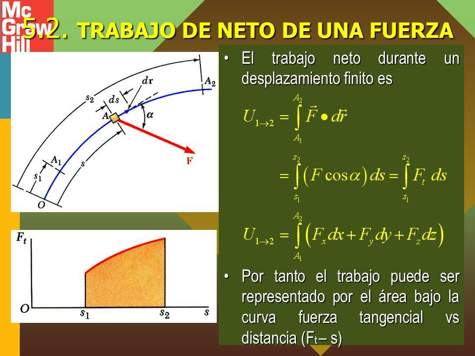 5.2. TRABAJO DE NETO DE UNA FUERZA