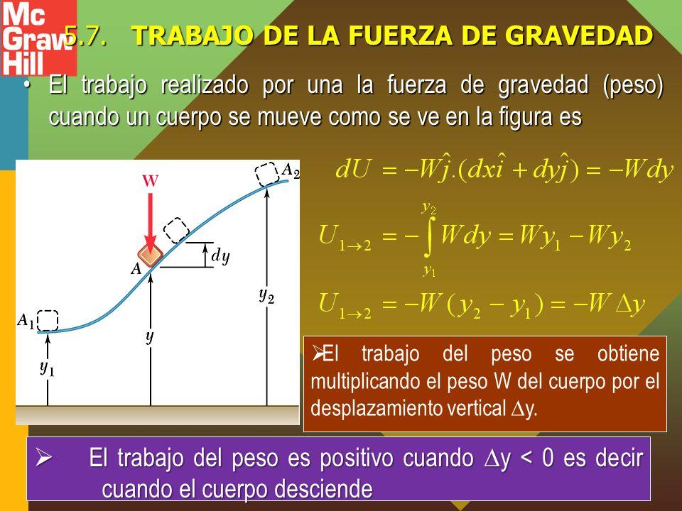 5.7. TRABAJO DE LA FUERZA DE GRAVEDAD