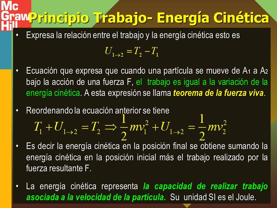 Principio Trabajo- Energía Cinética