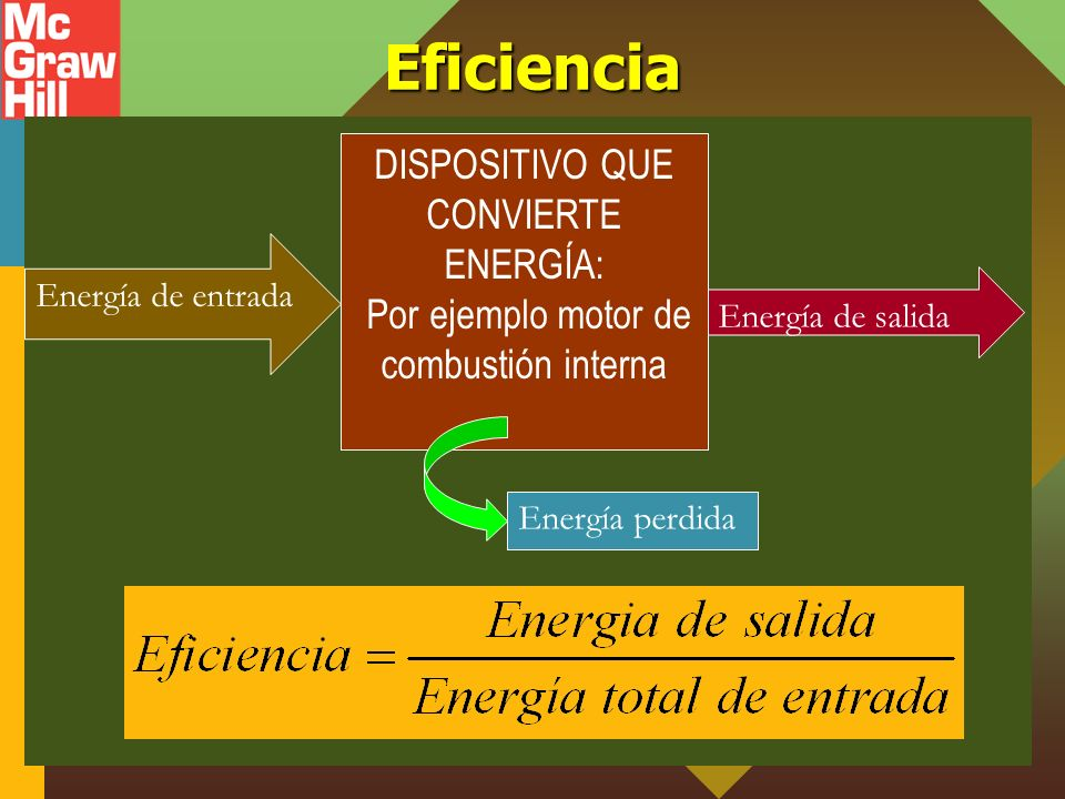 Eficiencia DISPOSITIVO QUE CONVIERTE ENERGÍA:
