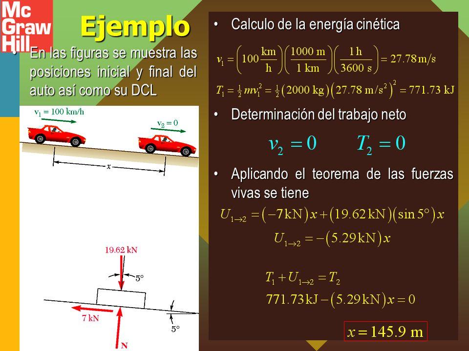 Ejemplo Calculo de la energía cinética