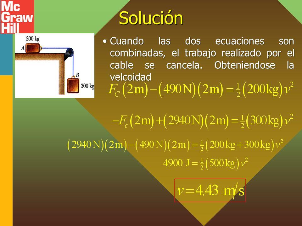 Solución Cuando las dos ecuaciones son combinadas, el trabajo realizado por el cable se cancela.