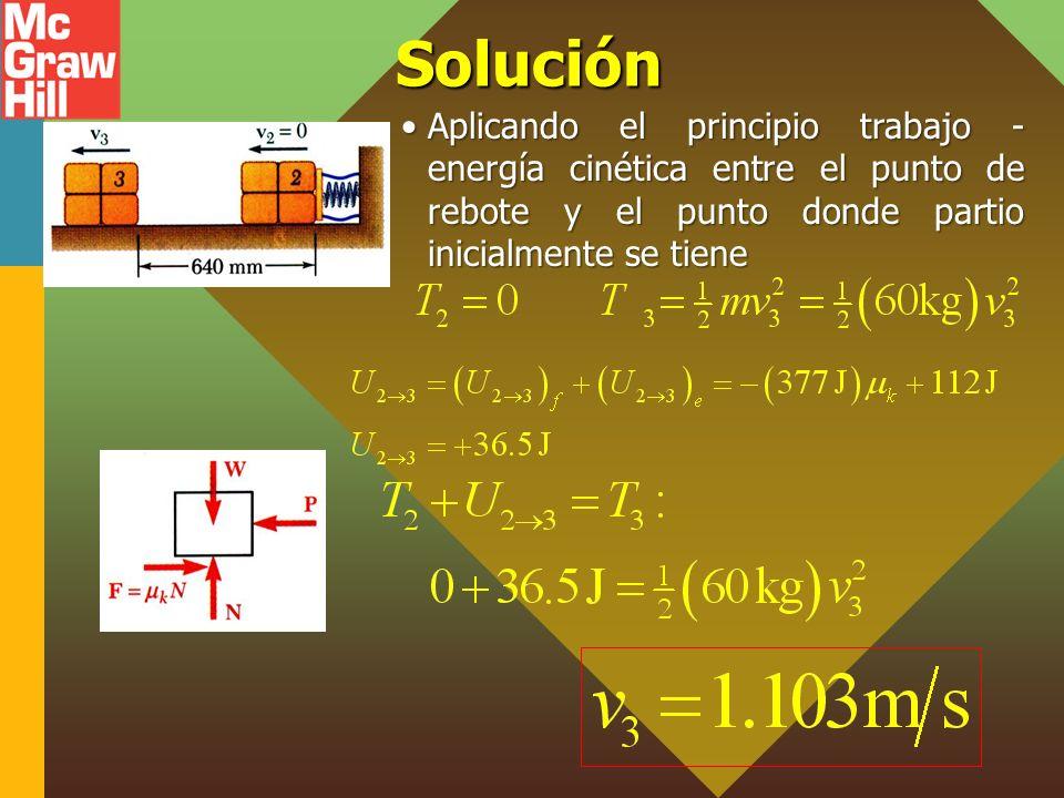 Solución Aplicando el principio trabajo - energía cinética entre el punto de rebote y el punto donde partio inicialmente se tiene.