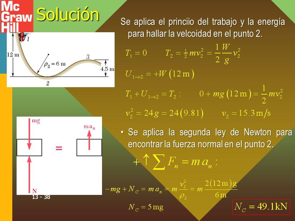 Solución Se aplica el princiio del trabajo y la energía para hallar la velcoidad en el punto 2.