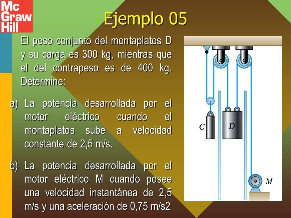 Ejemplo 05 El peso conjunto del montaplatos D y su carga es 300 kg, mientras que el del contrapeso es de 400 kg. Determine: