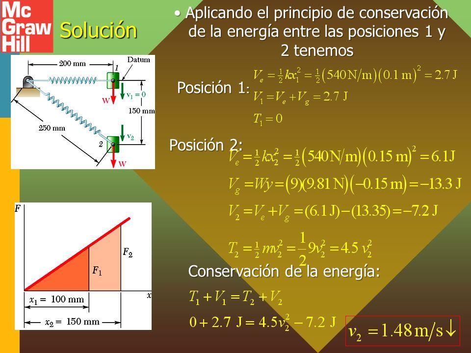 Conservación de la energía: