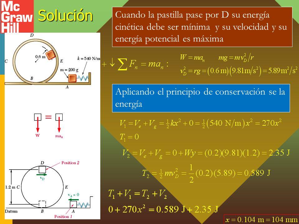 Cuando la pastilla pase por D su energía cinética debe ser mínima y su velocidad y su energía potencial es máxima