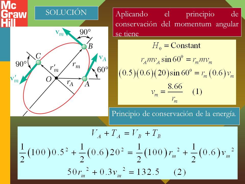 SOLUCIÓN Aplicando el principio de conservación del momentum angular se tiene.