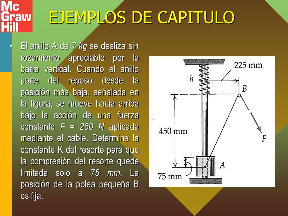 EJEMPLOS DE CAPITULO
