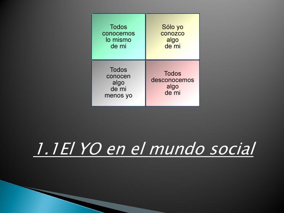 1.1El YO en el mundo social