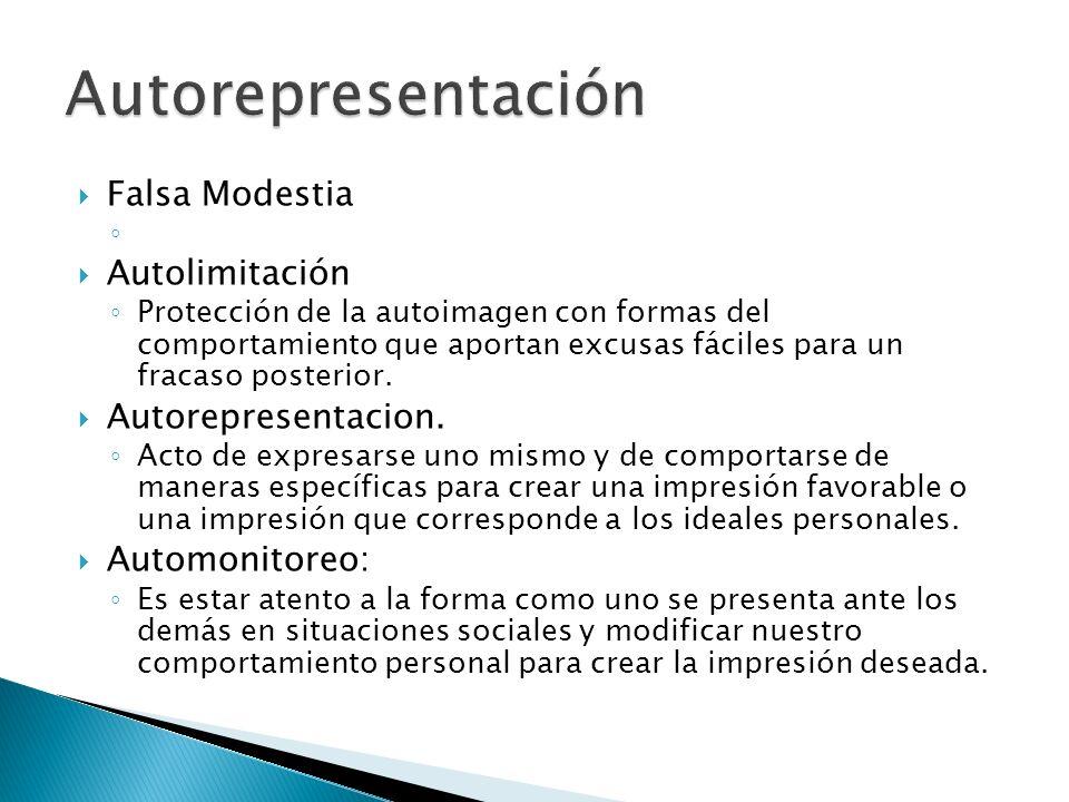 Autorepresentación Falsa Modestia Autolimitación Autorepresentacion.