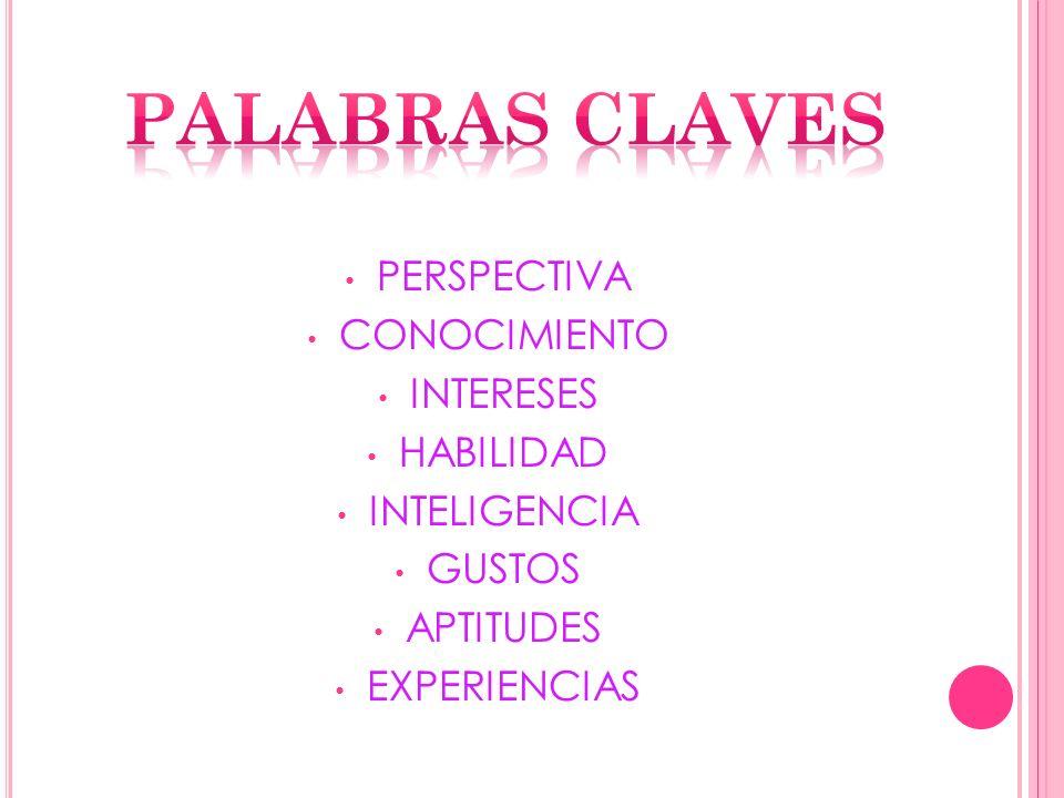 PALABRAS CLAVES PERSPECTIVA CONOCIMIENTO INTERESES HABILIDAD
