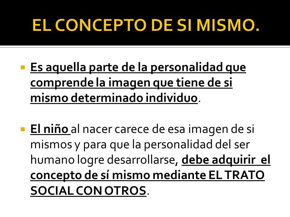 EL CONCEPTO DE SI MISMO. Es aquella parte de la personalidad que comprende la imagen que tiene de si mismo determinado individuo.