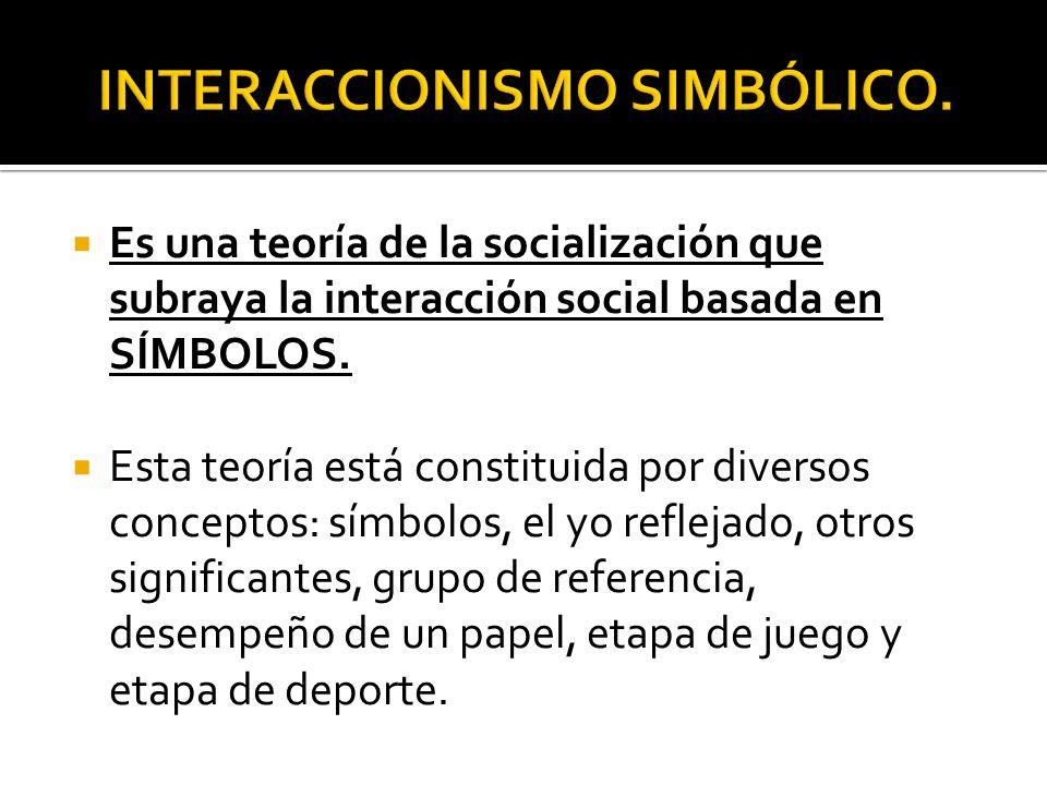 INTERACCIONISMO SIMBÓLICO.