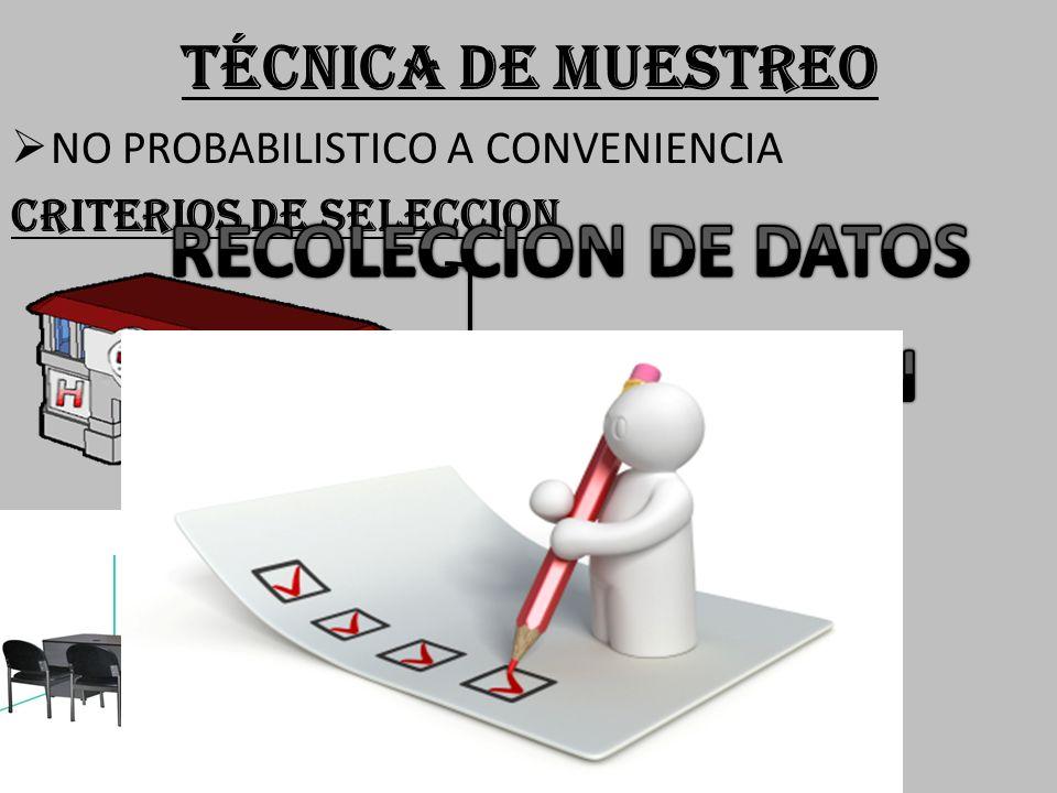 RECOLECCION DE DATOS EXCLUSIÓN INCLUSIÓN