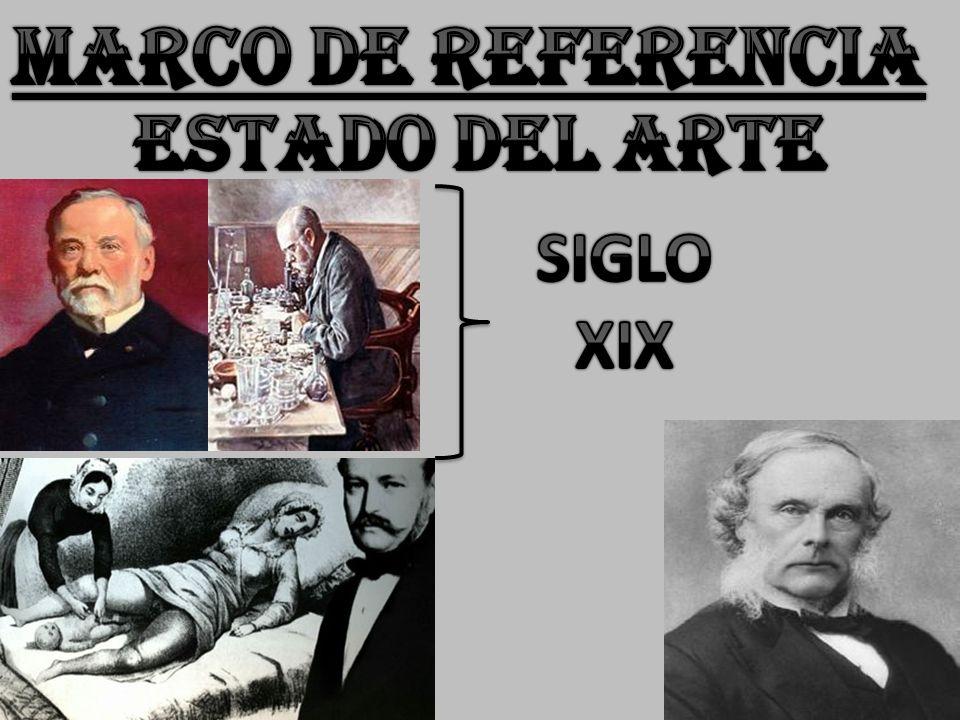 MARCO DE REFERENCIA ESTADO DEL ARTE SIGLO XIX