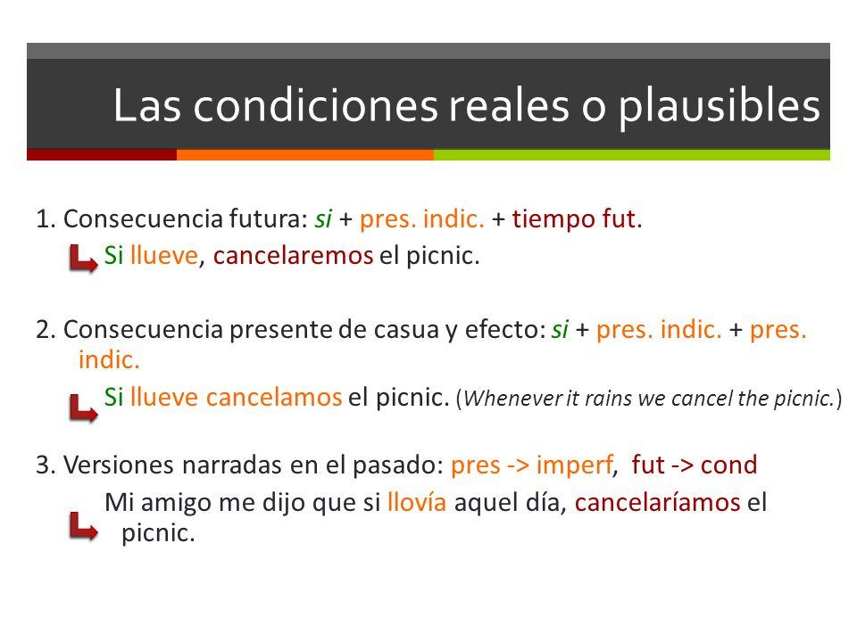 Las condiciones reales o plausibles