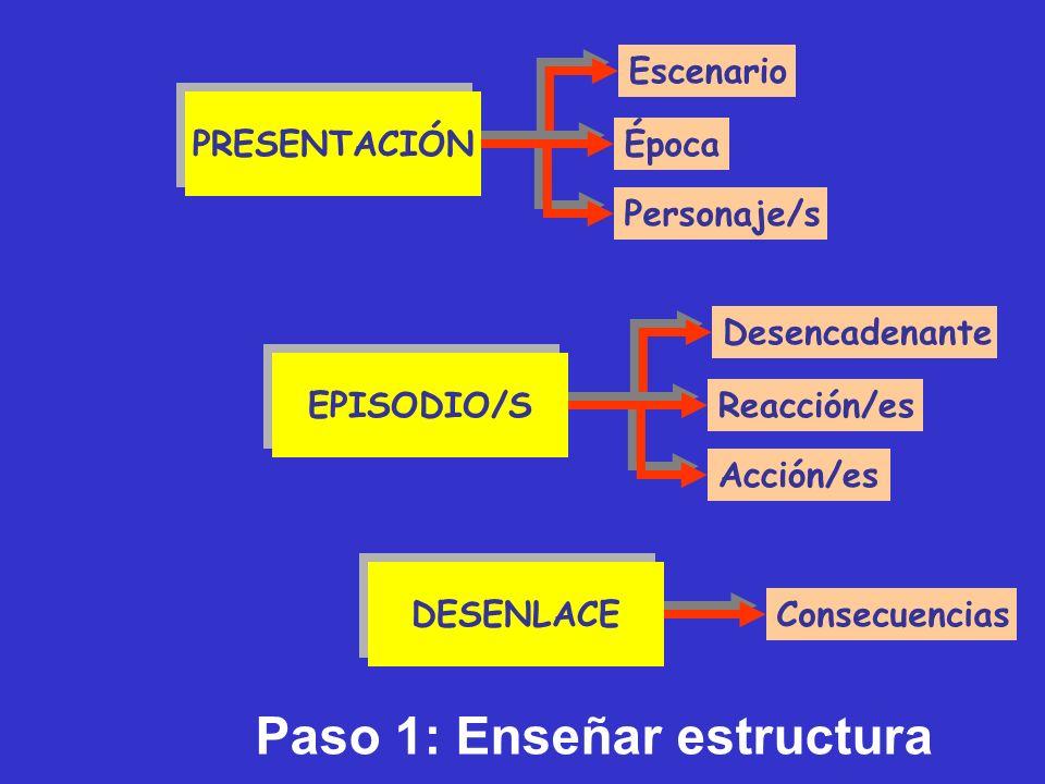 Paso 1: Enseñar estructura