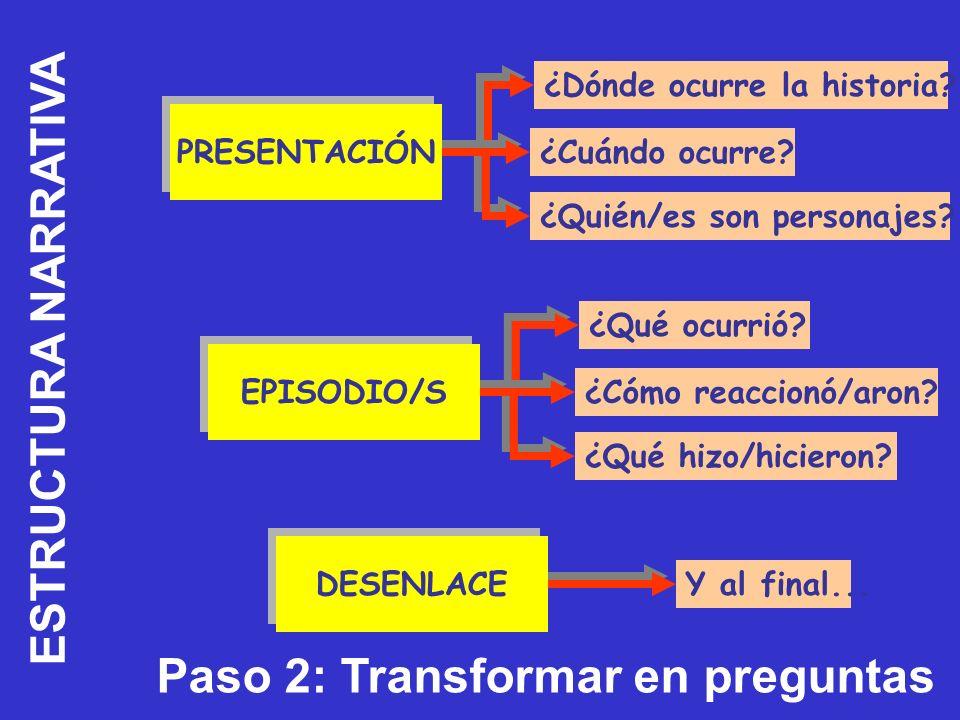 Paso 2: Transformar en preguntas