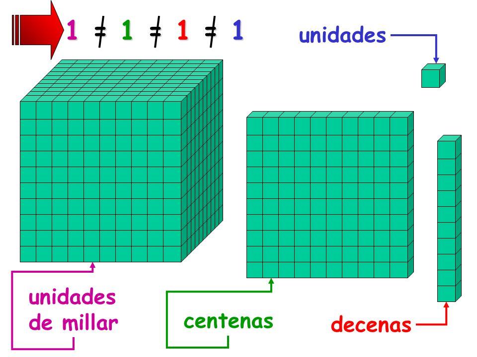 1 = 1 = 1 = 1 unidades unidades de millar centenas decenas