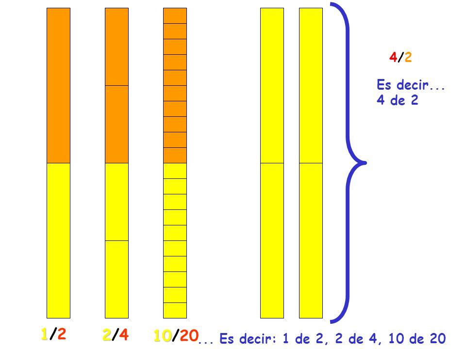 4/2 Es decir... 4 de 2 1/2 2/4 10/20 ... Es decir: 1 de 2, 2 de 4, 10 de 20