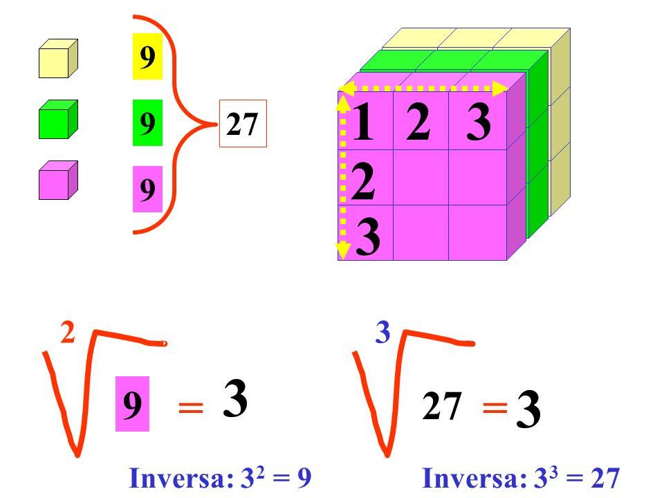 9 1 2 3 9 27 2 9 3 2 3 3 3 9 = 27 = Inversa: 32 = 9 Inversa: 33 = 27