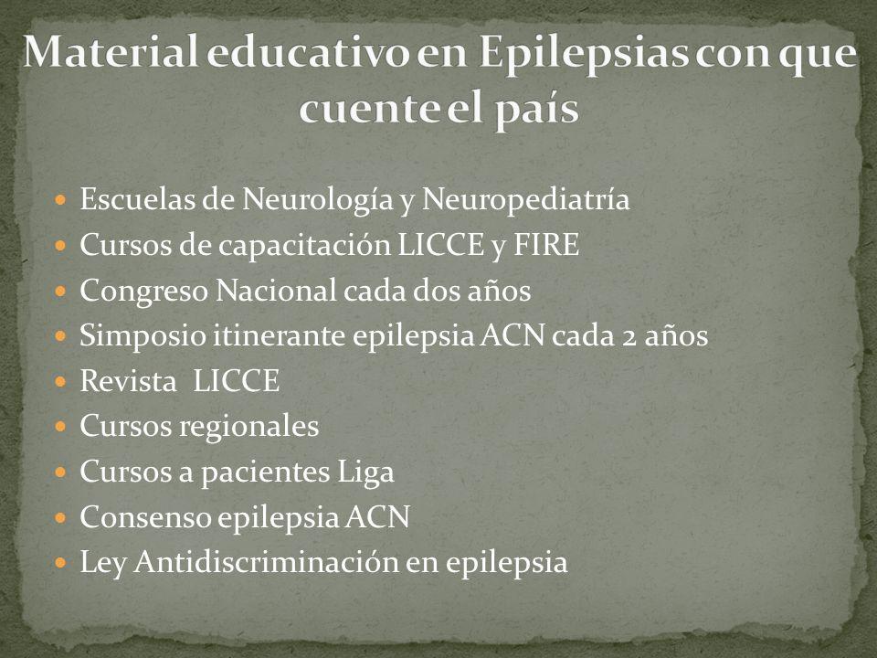 Material educativo en Epilepsias con que cuente el país